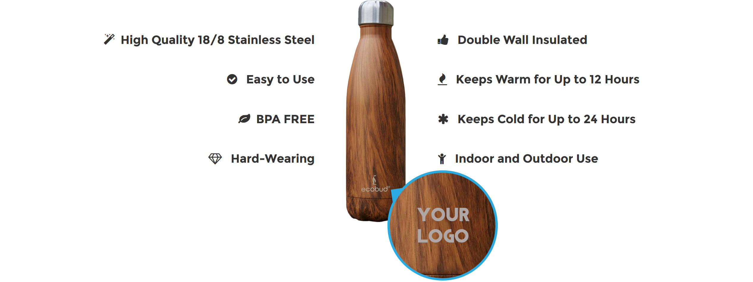 Insulated Stainless Steel Water Bottle - Wood